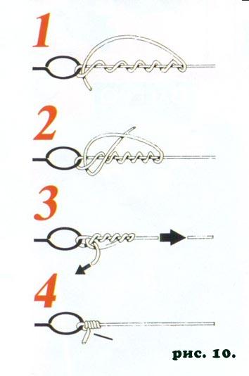 как привязать муху на рыбалке