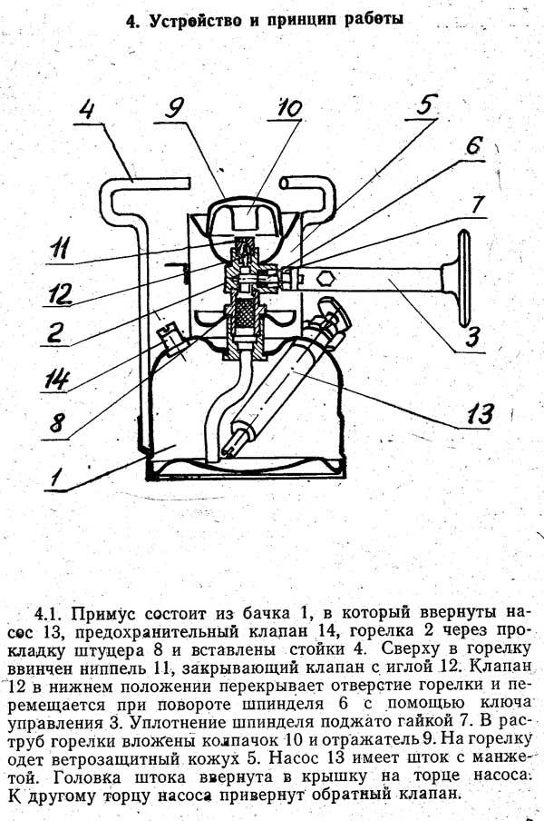 инструкция к примусу шмель