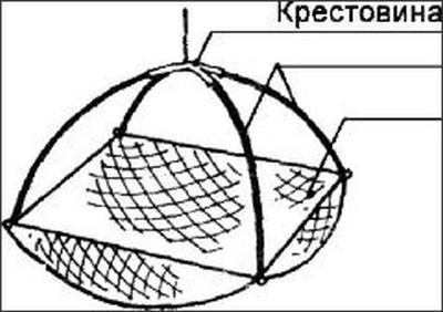 Как сделать паук для ловли рыбы своими руками