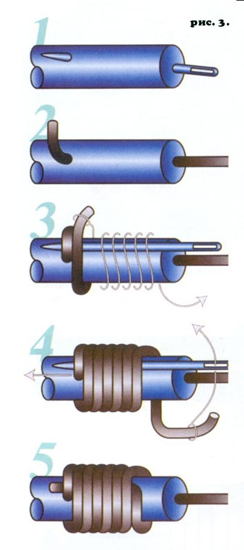 узлы для нахлыстовых шнуров
